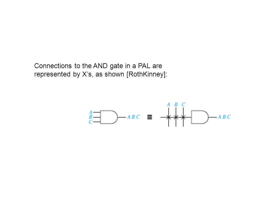 Connections to the AND gate in a PAL are represented by X's, as shown [RothKinney]: